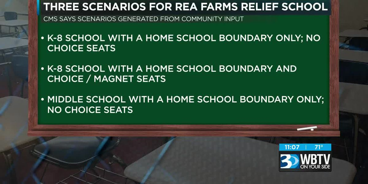 School board discusses scenarios for Rea Farms Relief School in south Charlotte