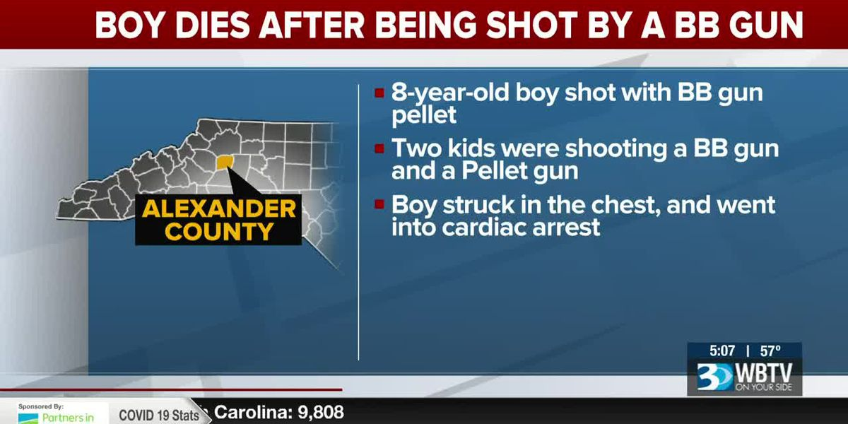 8-year-old boy dies from BB gun pellet after accidental shooting in Alexander County