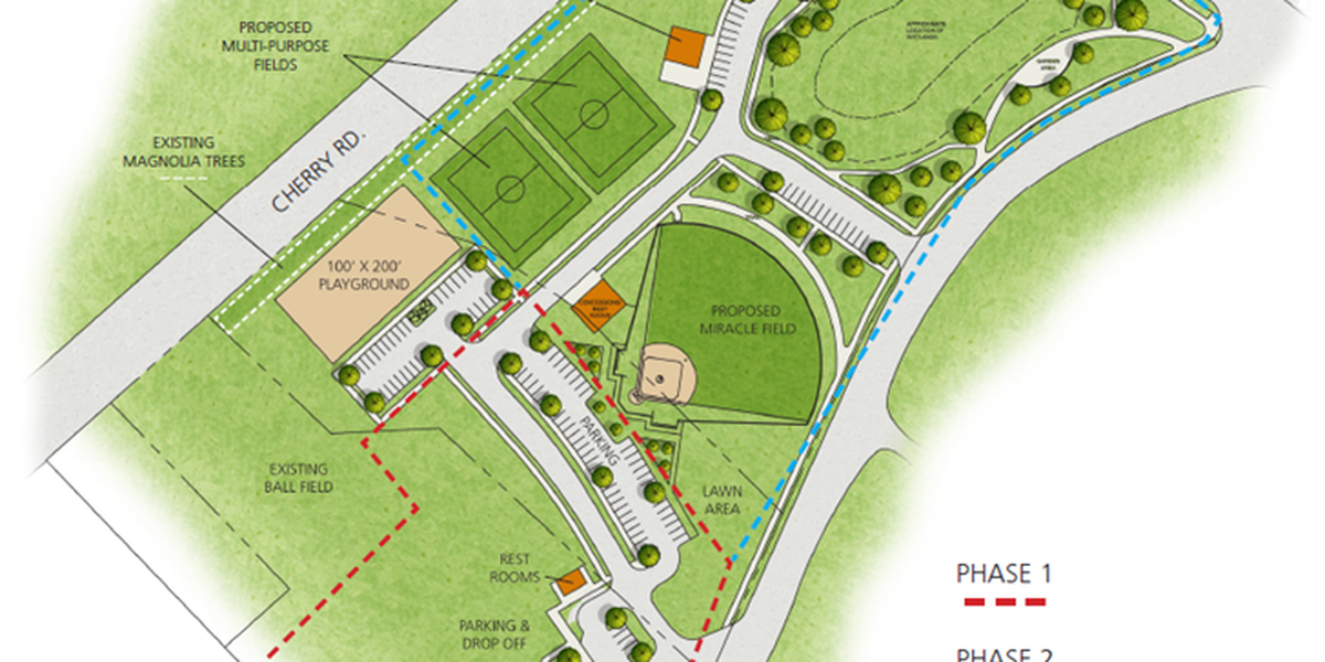 'Miracle Park' to be built in Rock Hill will be designed specifically for people with special needs