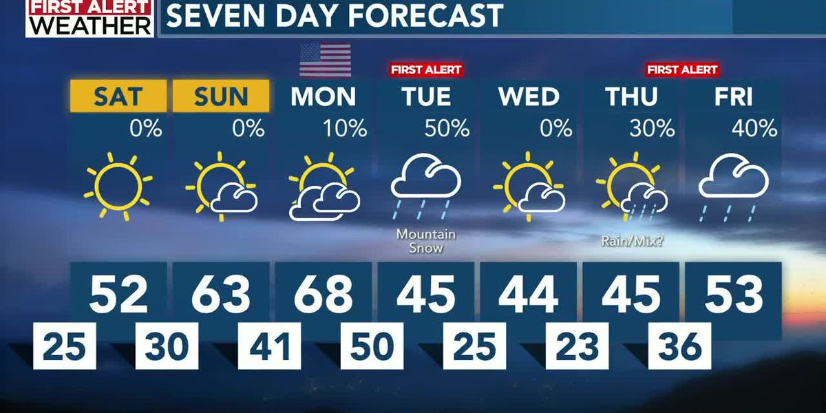 Freeze Warning in effect overnight