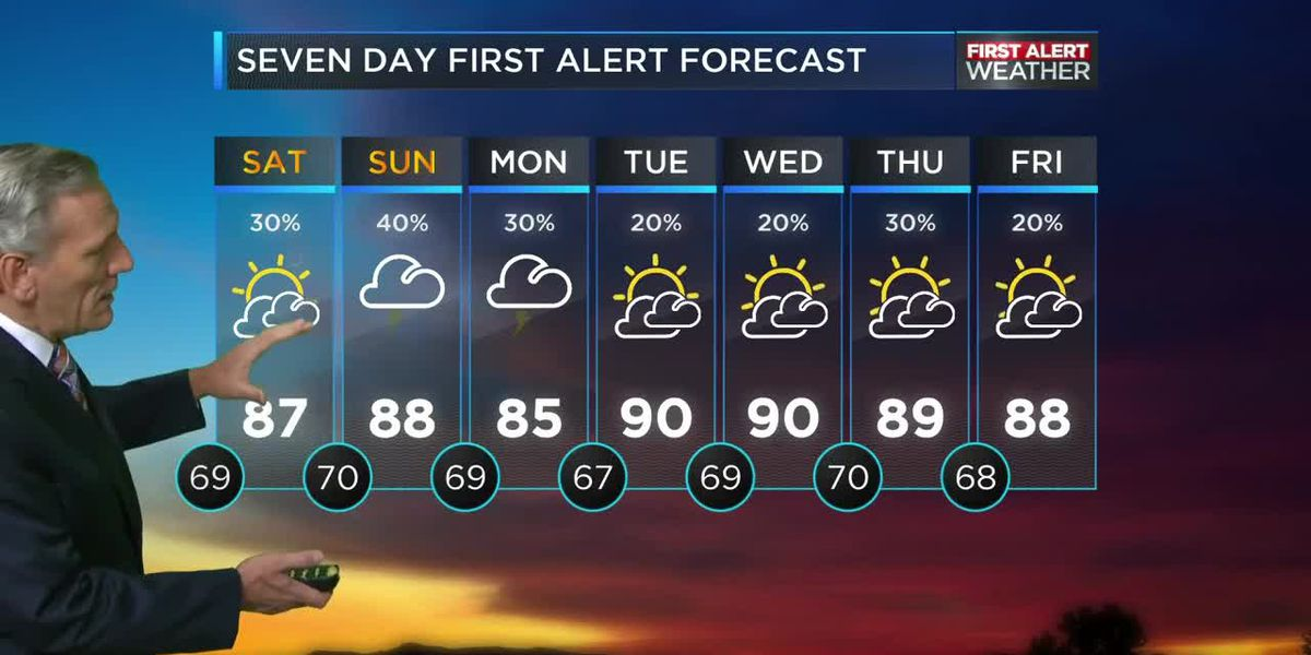 The latest update on weekend heat and storms