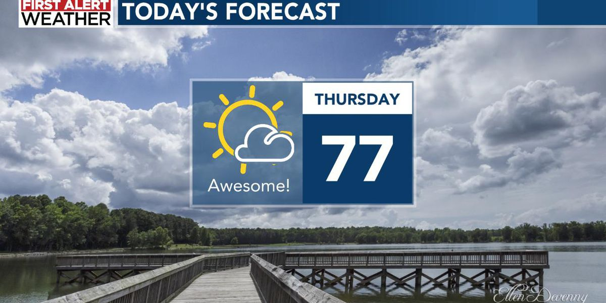 Cooler temperatures and lower humidity, but we still need rain