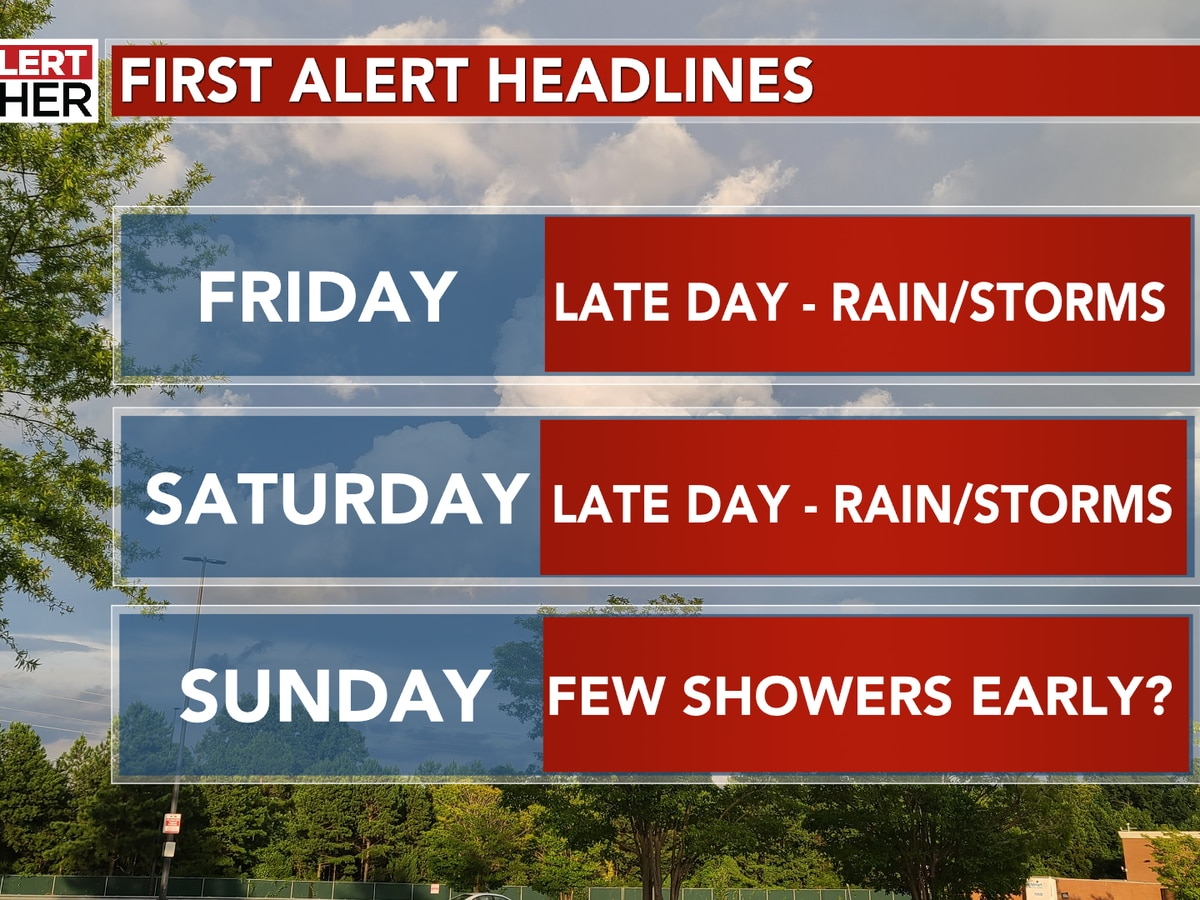 First Alert for Friday and Saturday, with widely scattered rain and storms