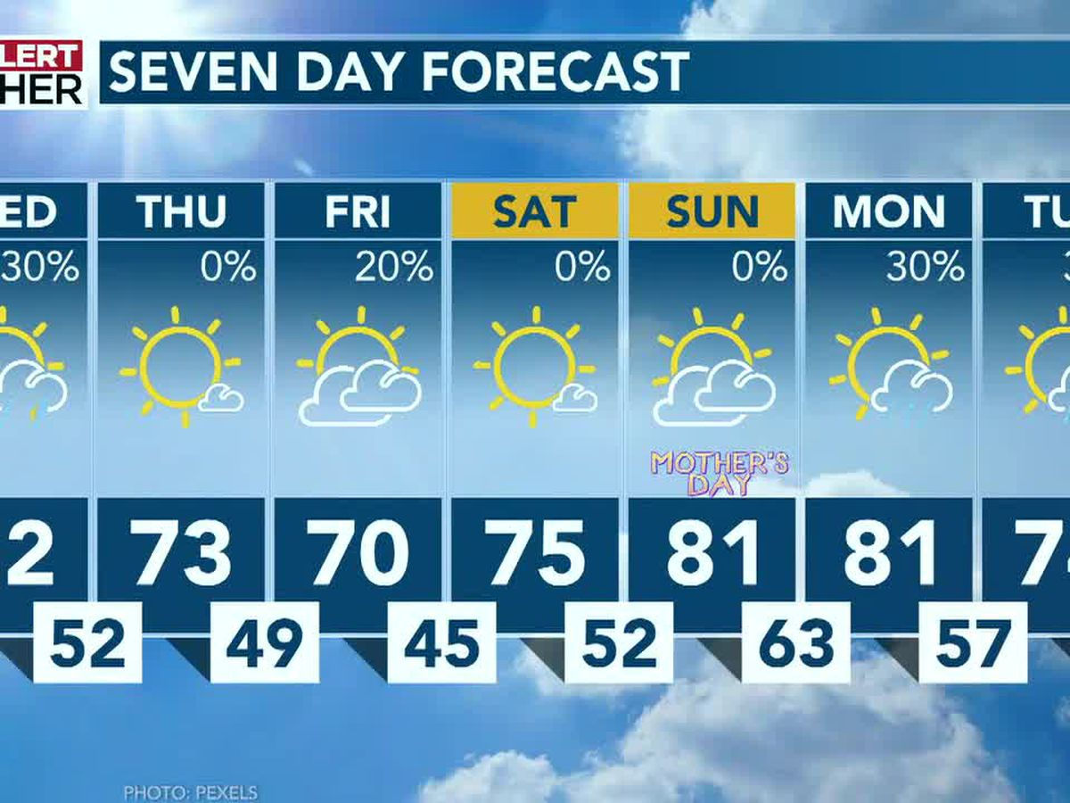 Isolated thunderstorms move through quickly Wednesday afternoon