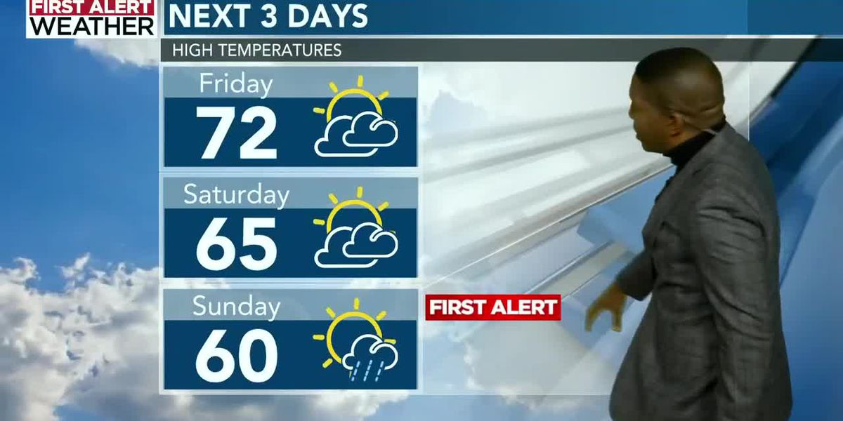 Jonathan Stacey's Thursday morning forecast