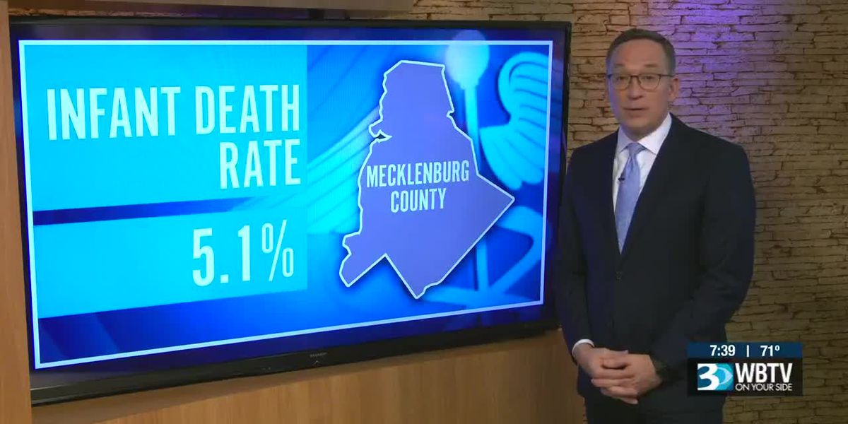 New information about the infant death rate in North Carolina