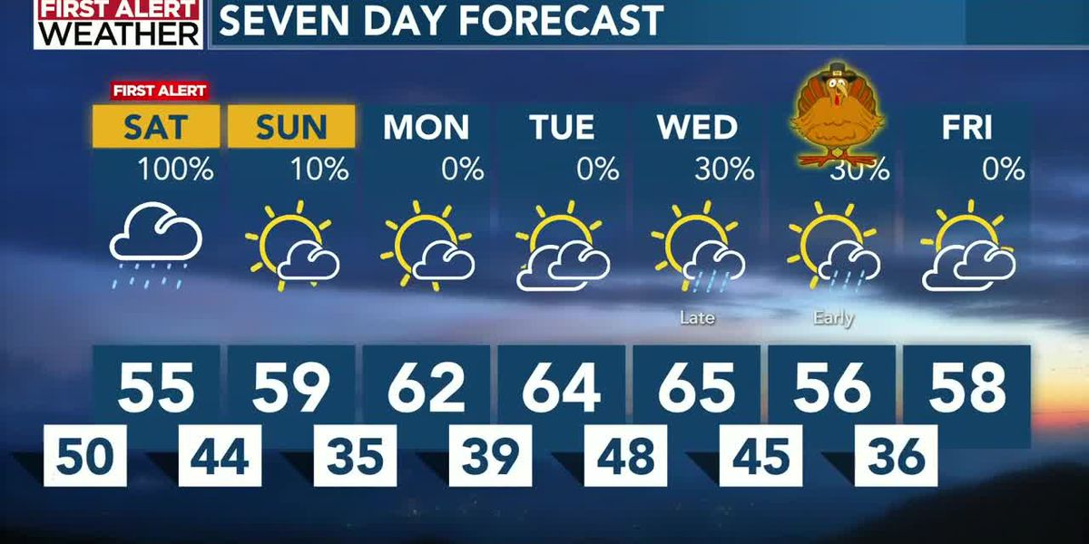 First Alert Day Saturday - But not all bad news!