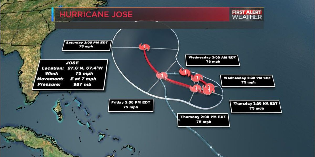 BLOG: Is Hurricane Jose headed for the Carolinas?