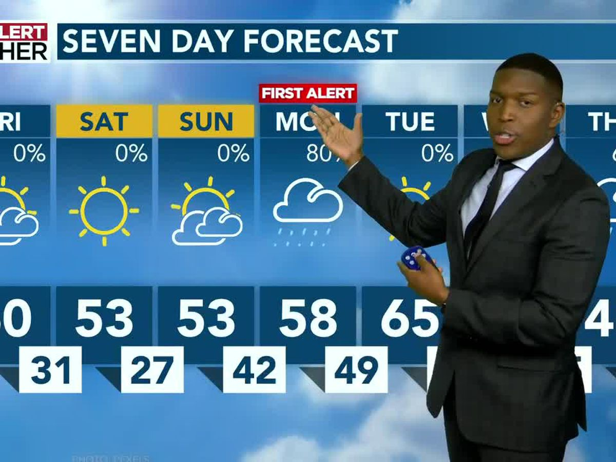 Cool, rain-free weekend before soggy First Alert Monday