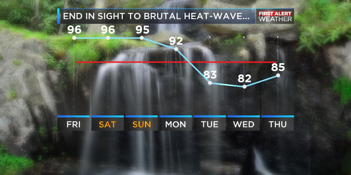 Big changes in the forecast next week
