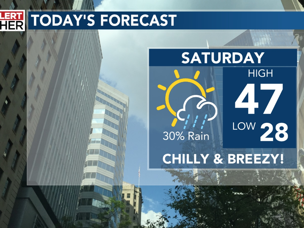 Chilly and breezy Saturday, First Alert for mountain snow showers
