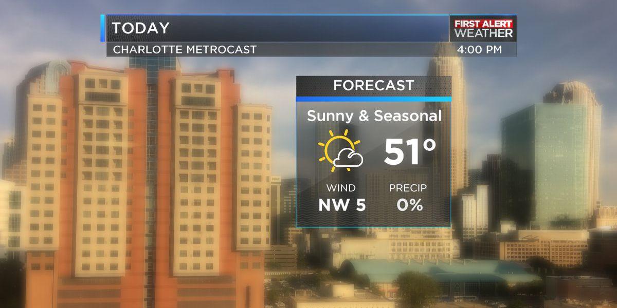 Mid-week temperatures will return to seasonable 50s
