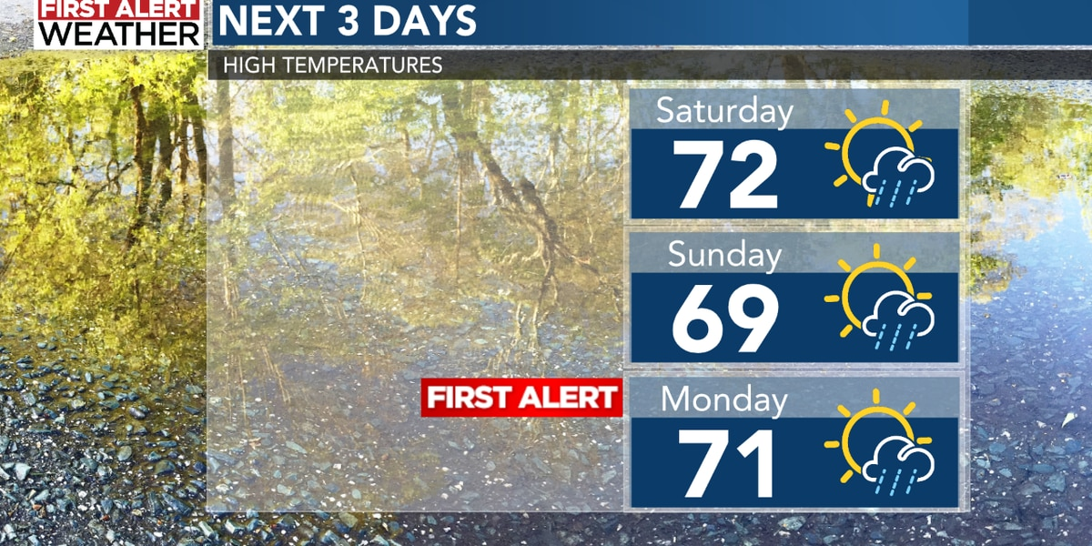 Scattered rain Saturday morning; First Alert late Sunday into Monday