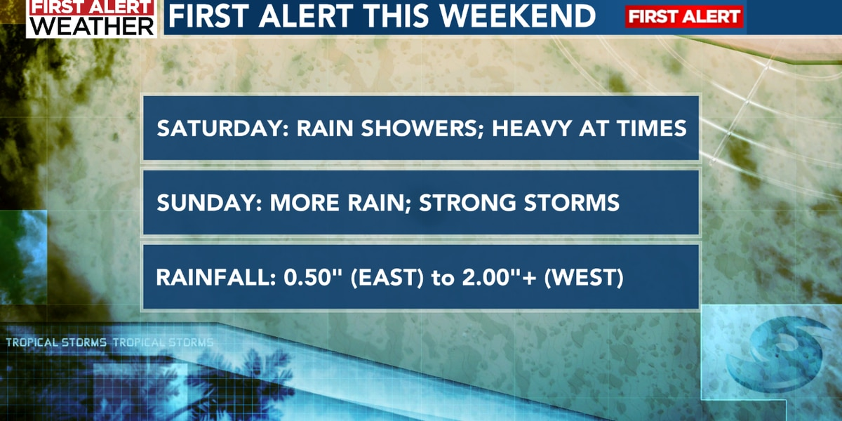 First Alert Weekend with rain, possible storms after Hurricane Delta makes landfall in Louisiana