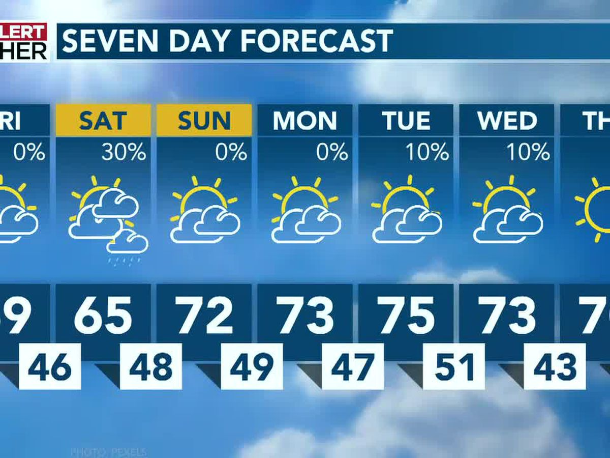 A little cool the next couple of days, with a little bit of rain Saturday