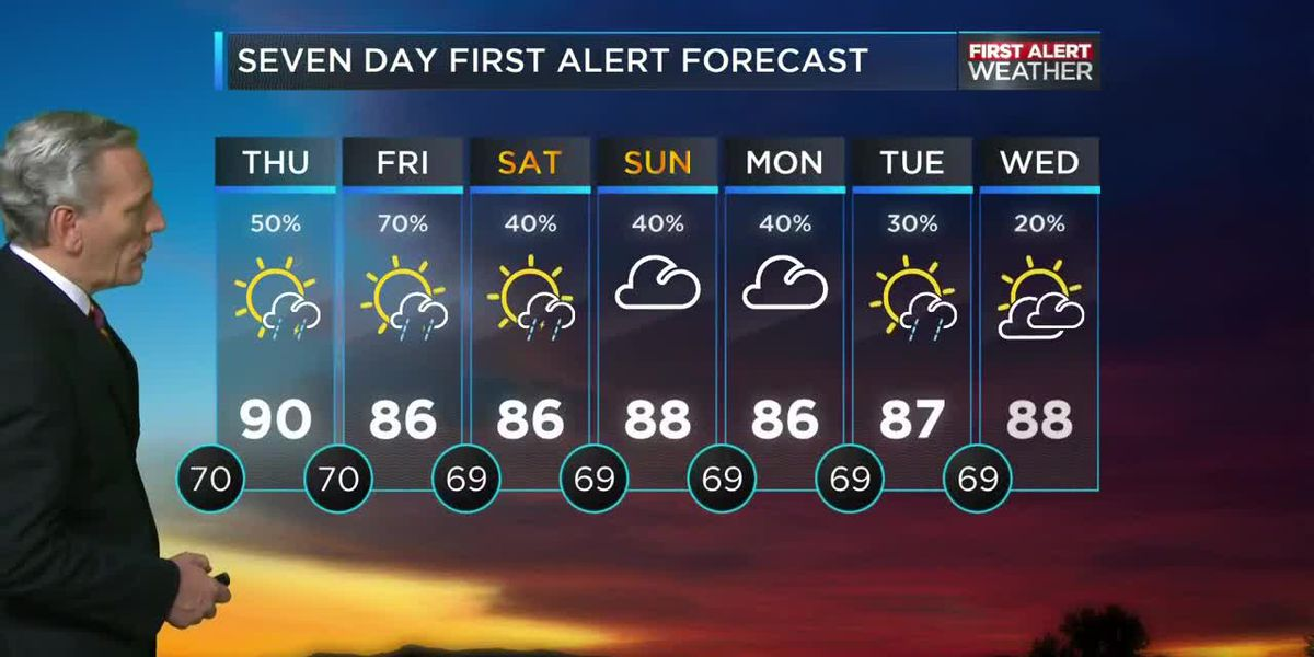 Thunderstorms on the menu into the weekend
