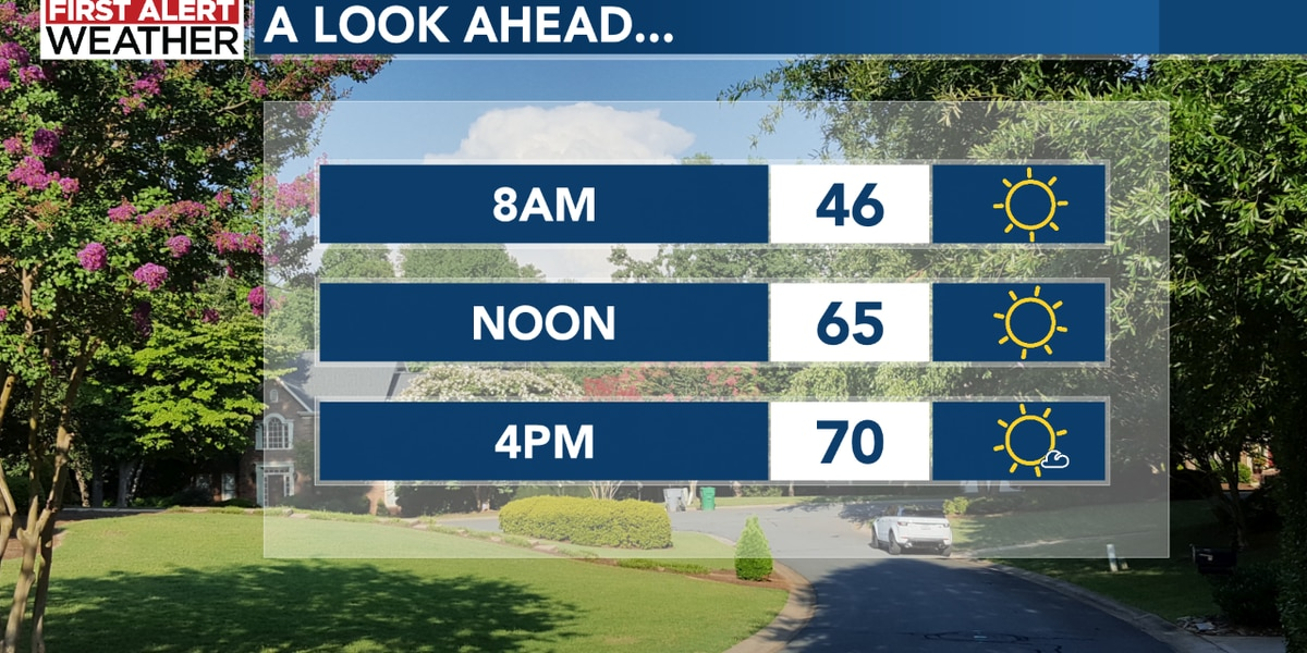 Here's a forecast you don't want to miss!