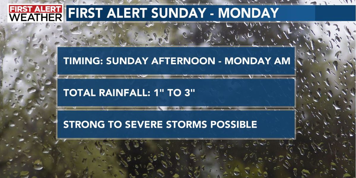 FIRST ALERT for Easter Sunday into Monday morning