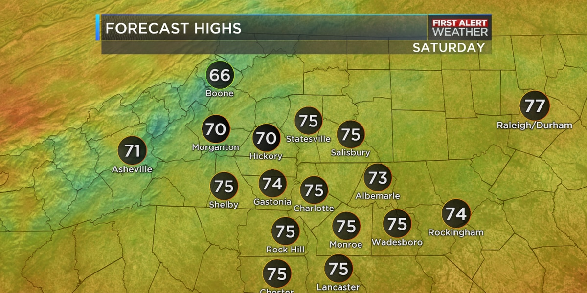 Cooler temperatures, drier air visits Carolinas over the weekend