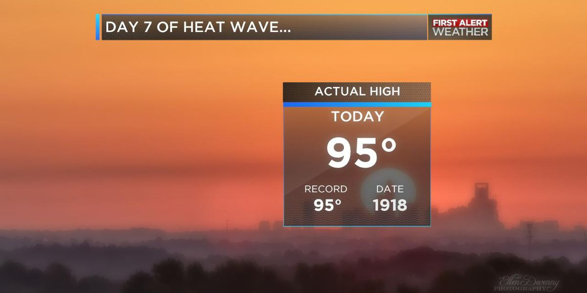 Thursday high temperature will challenge 101-year-old record in Charlotte