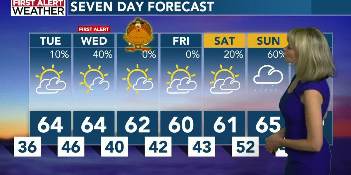 Nice for now, but rain could affect your holiday travel plans