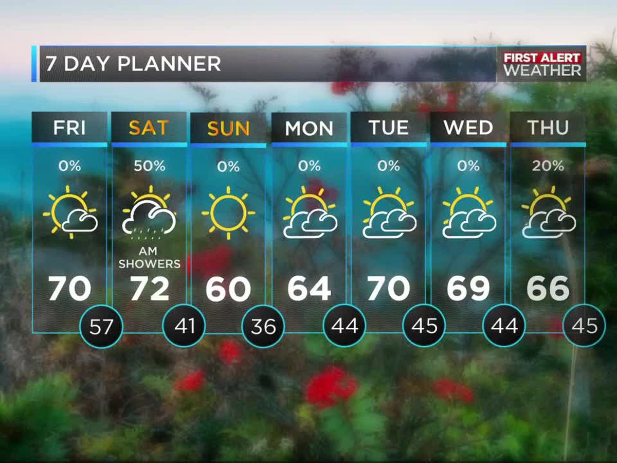 Seasonable October weather as we enter the weekend