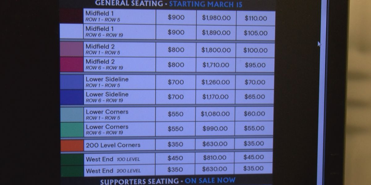 Charlotte soccer fans disappointed by Charlotte FC season ticket prices