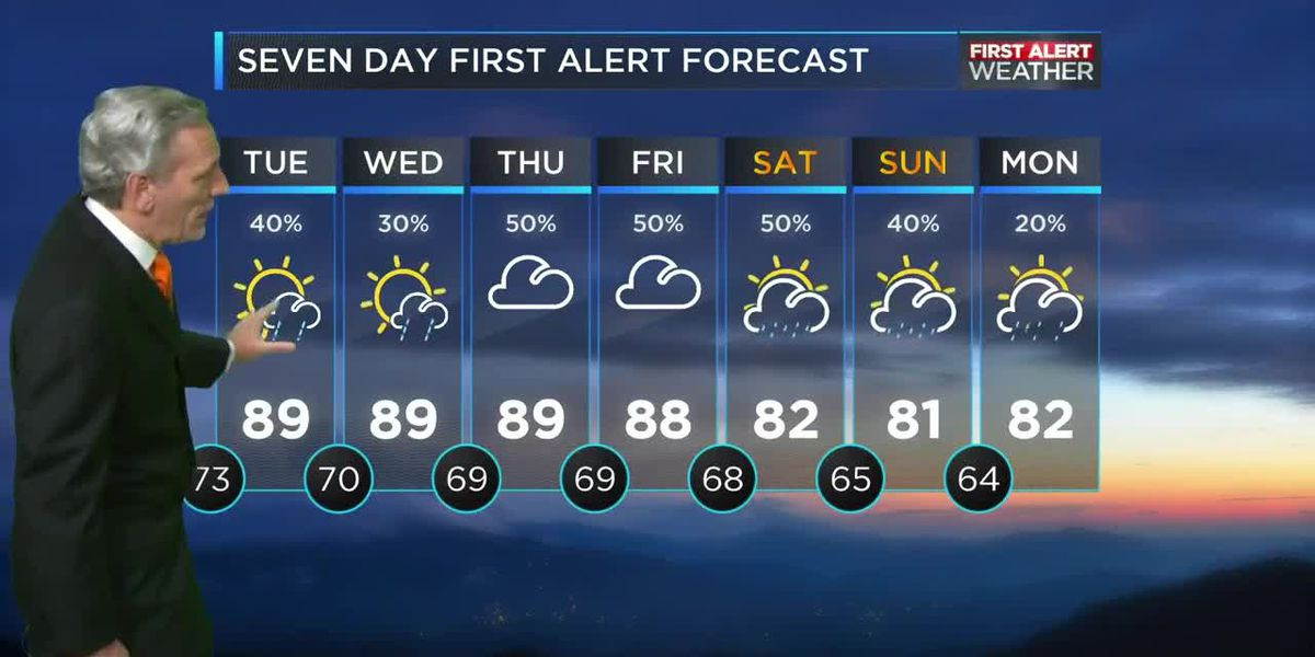 More storms but less heat this week