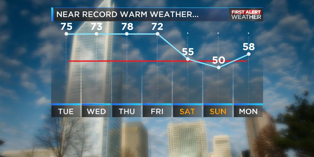 Another warm day with temperatures in the 70s today