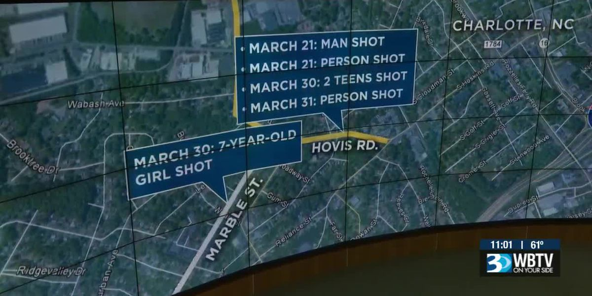 Another person shot on Charlotte's Hovis Road