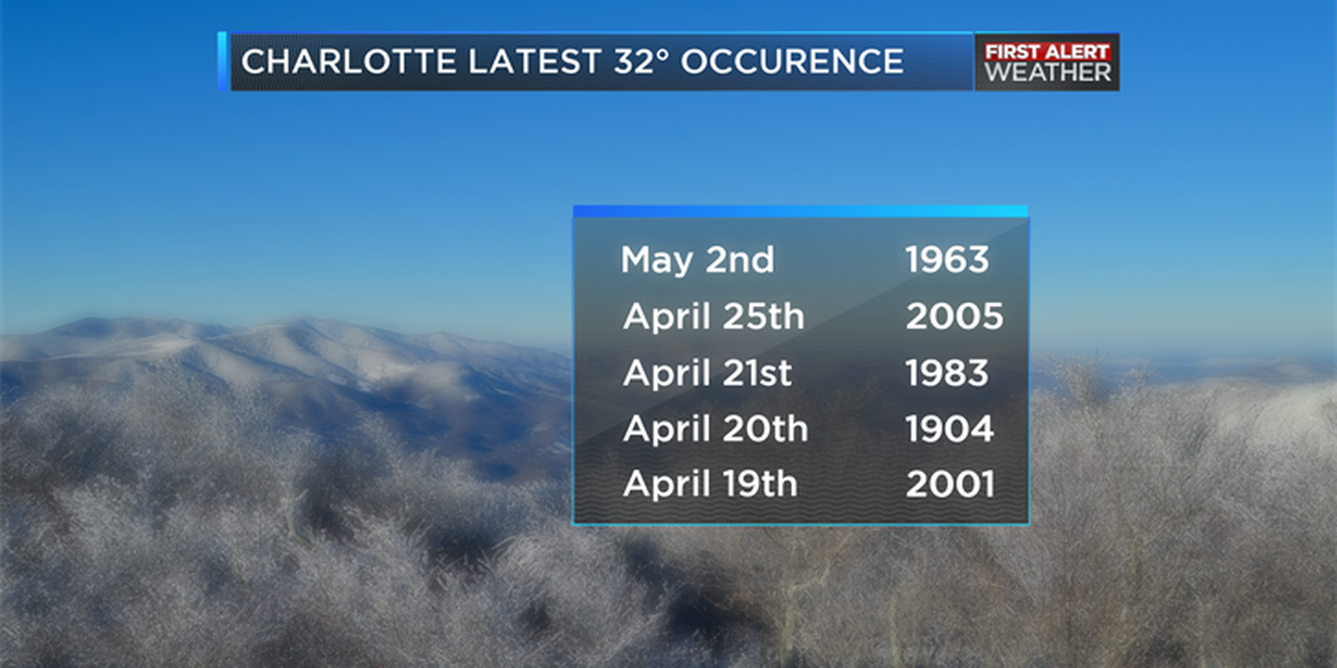BLOG: How unusual is this early April chill?
