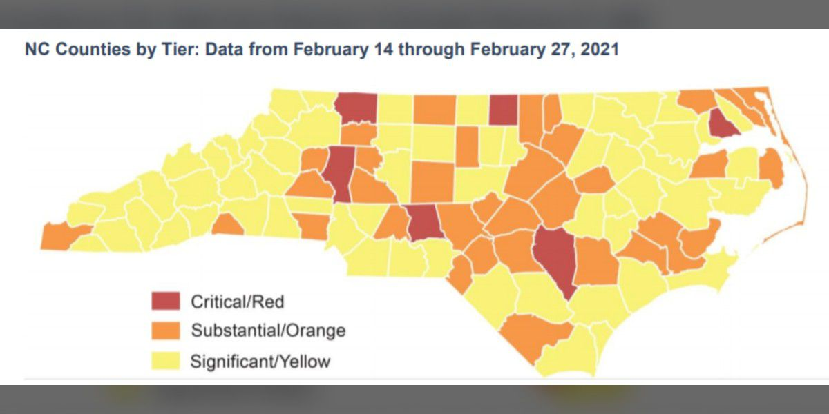 N.C.'s County Alert System for COVID-19 has fewest red counties in its existence