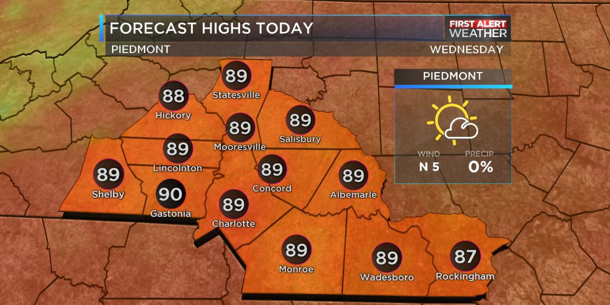 Warm, muggy weather through the week with possible rain