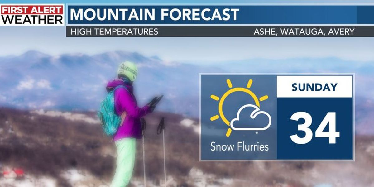 Snow flurries linger in the mountains with chilly temperatures for Sunday