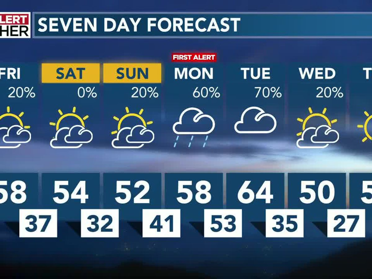 First Alert Day issued for Monday
