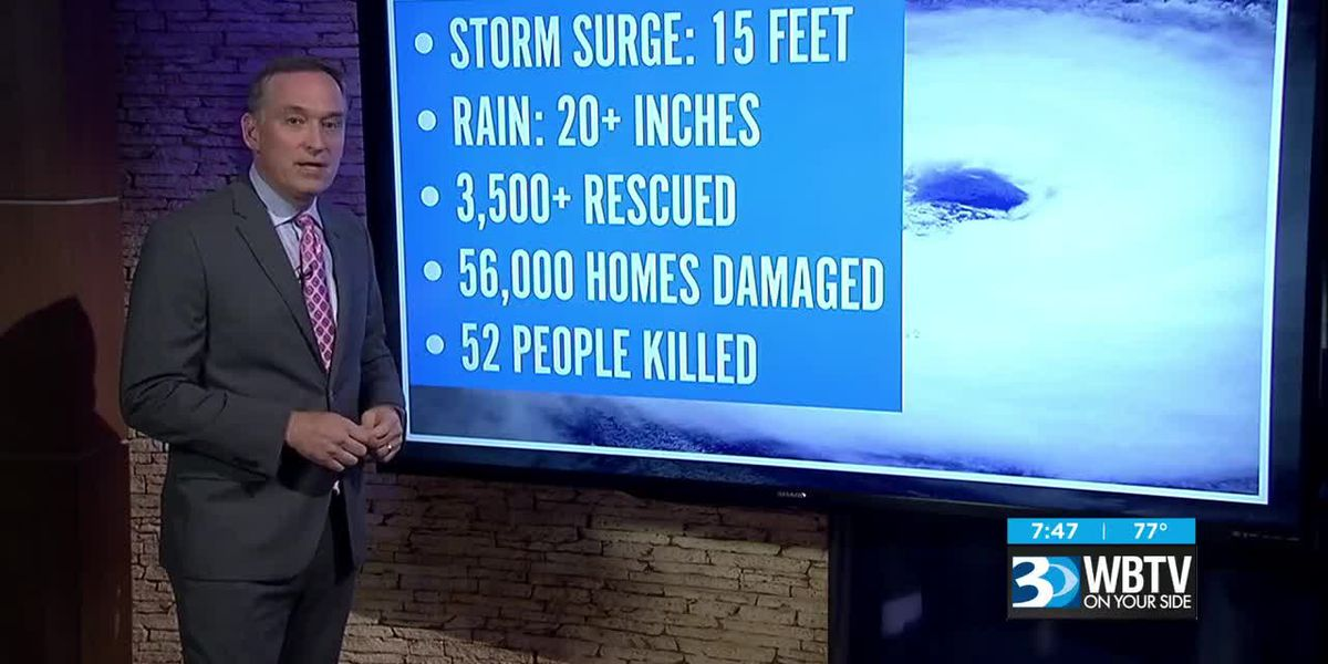 Good Question: What's the biggest storm to hit NC?