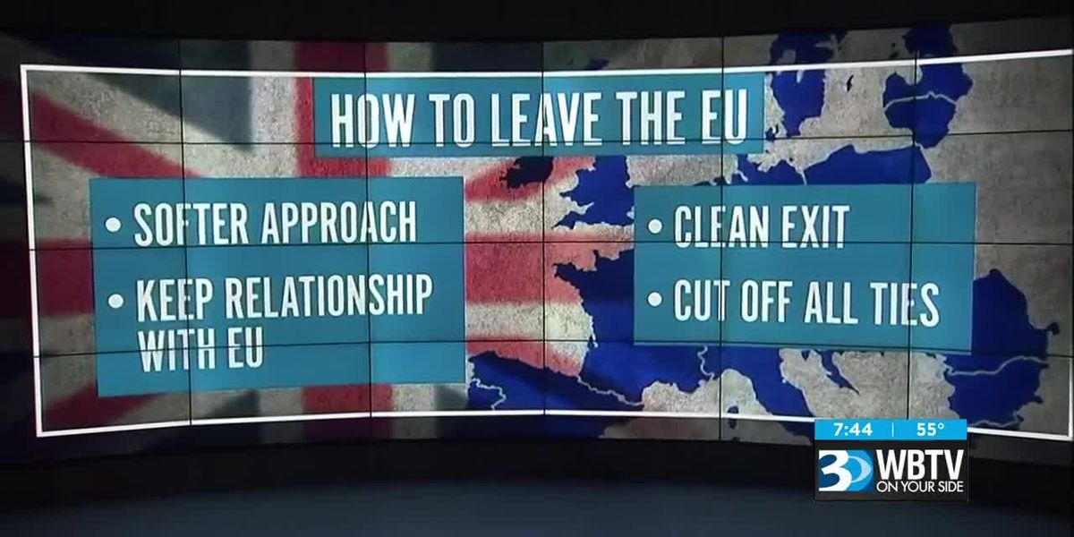 Learning more about Brexit