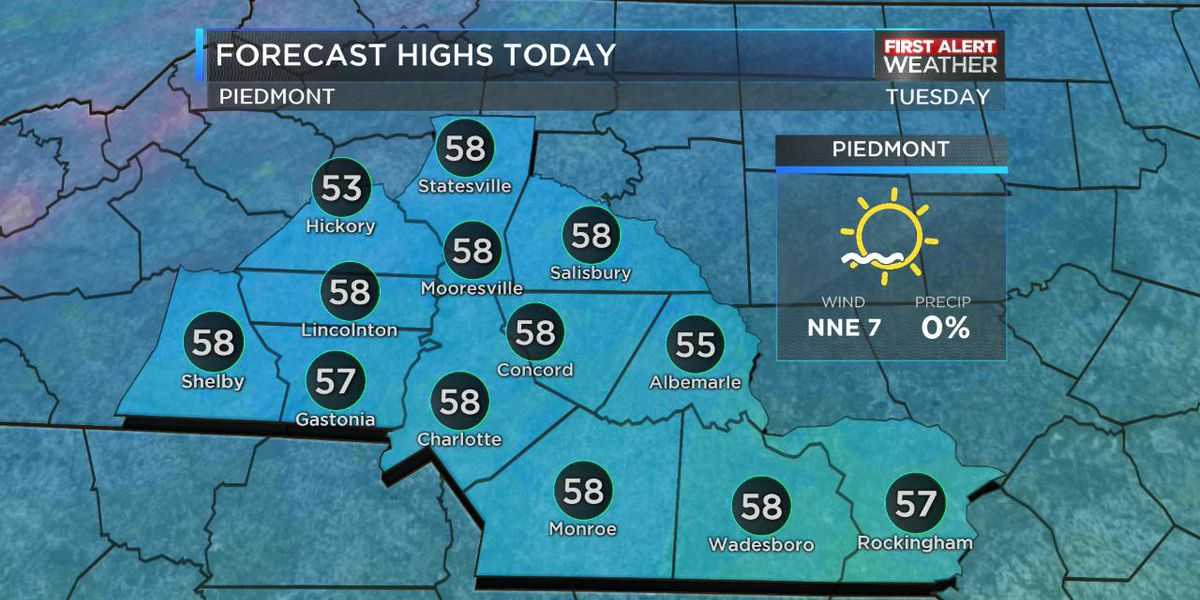 Temperatures expected to rise to upper 50s with mostly sunny skies