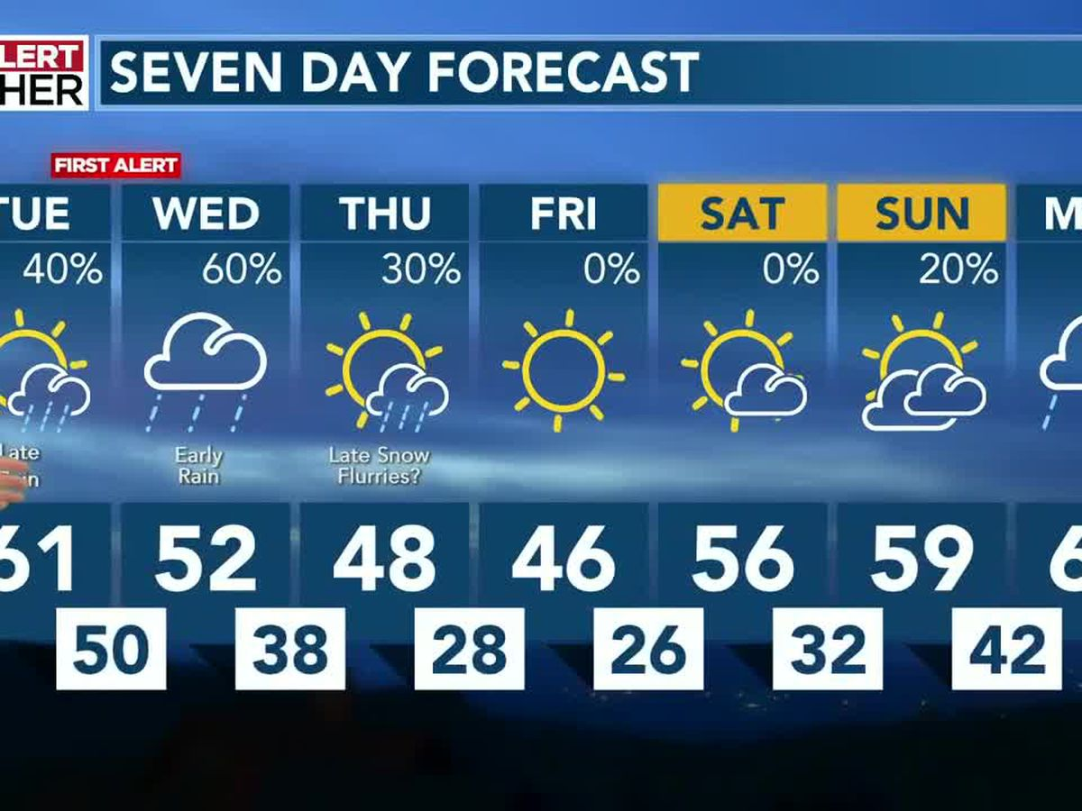 First Alert for late Tuesday plus – late week snow?