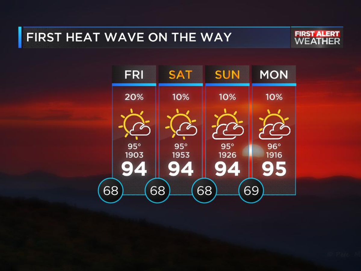 Temps rise as we approach major heat wave