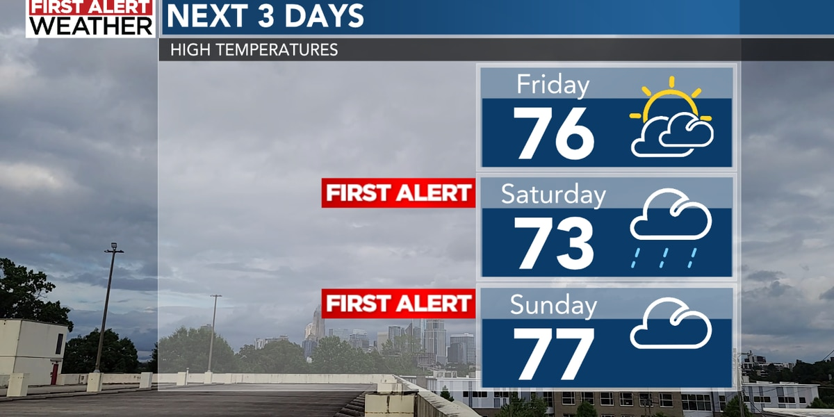 Mostly cloudy Friday, with a First Alert this weekend
