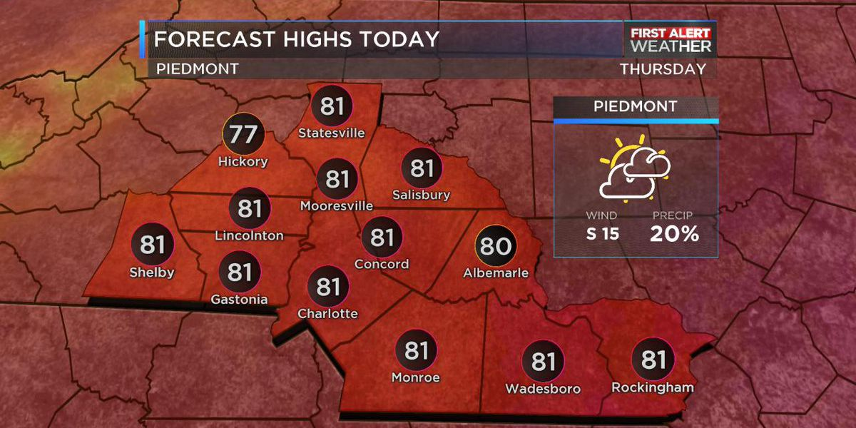 Looking ahead to First Alert Friday: Gusty winds, heavy downpours, hail