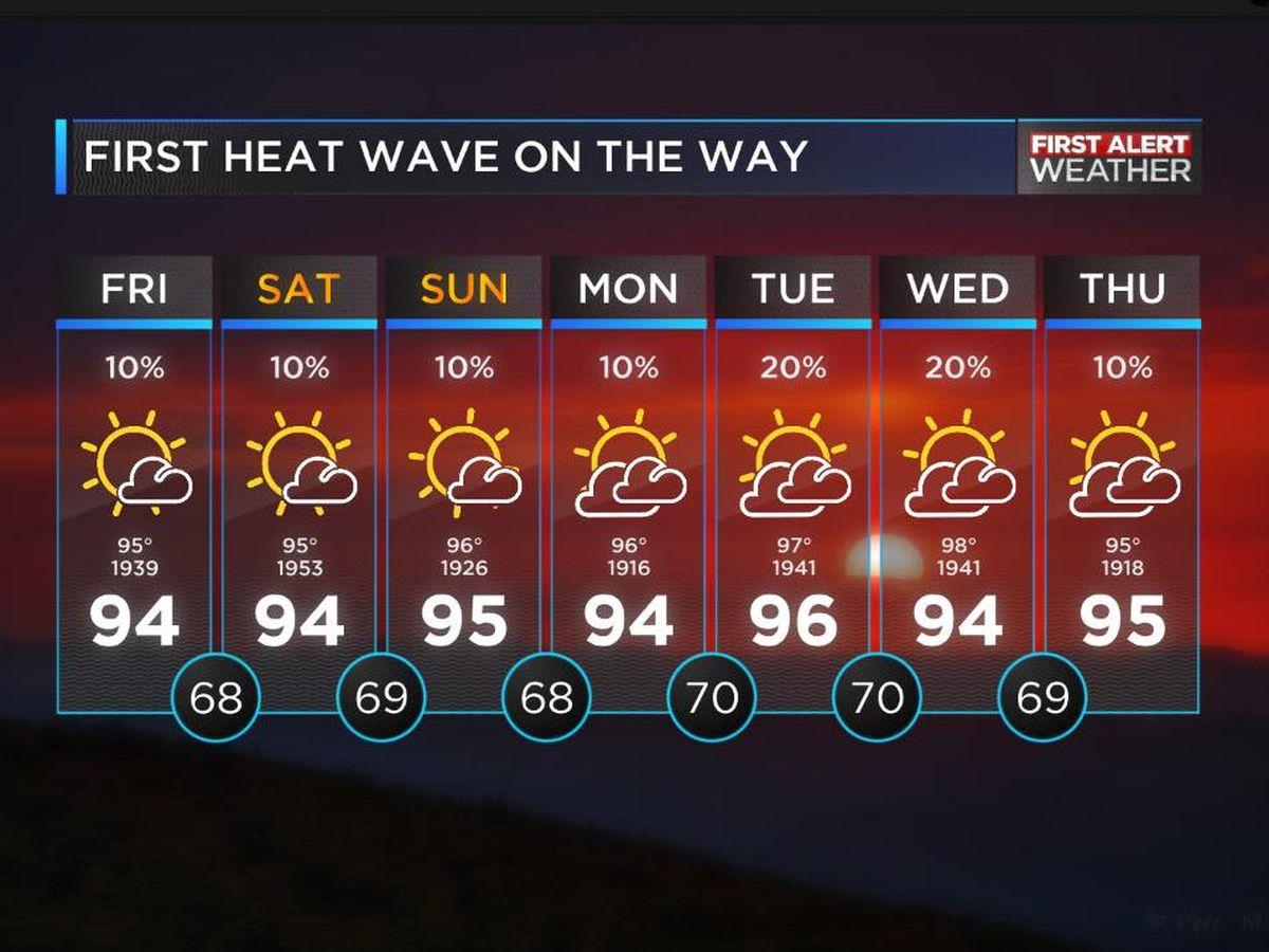 Record-breaking heat wave on the way