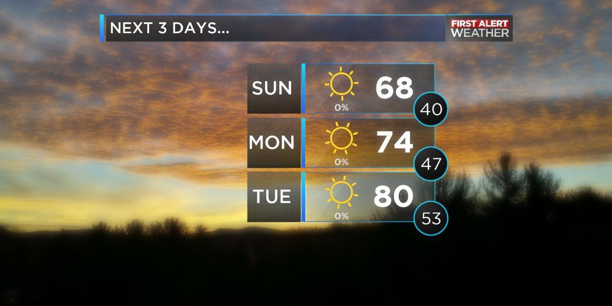 Big warming trend coming for the work week