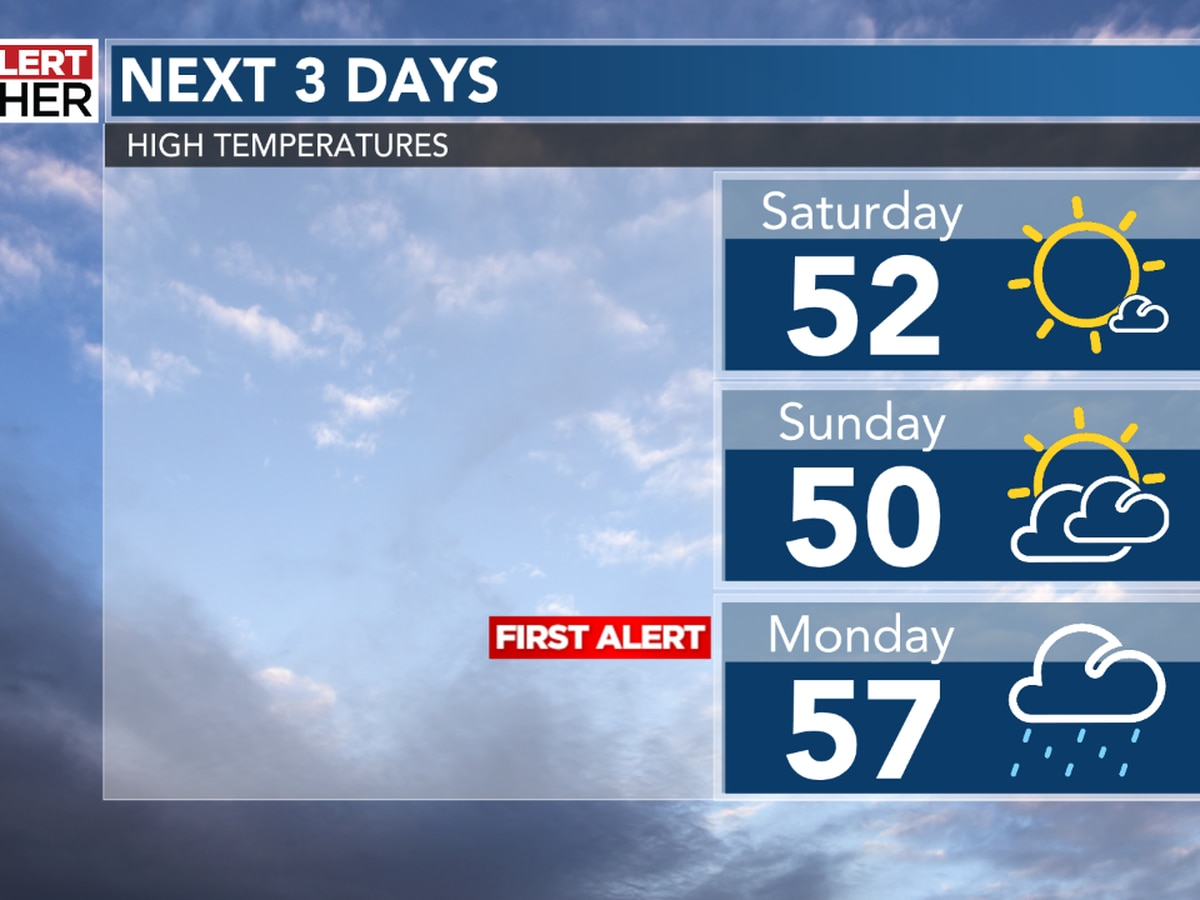 Pleasant and dry weekend, with a First Alert for widespread rain on Monday