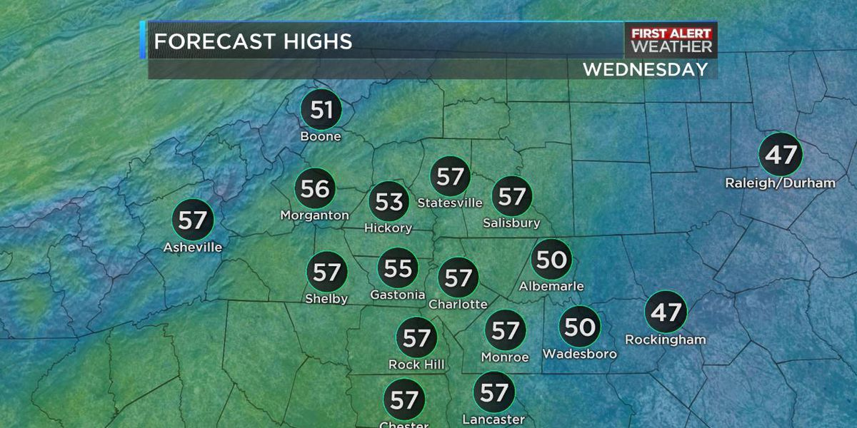 Below average temperatures, northerly breeze make for a chilly day