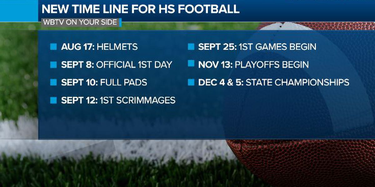 New timeline for the start of high school football in South Carolina