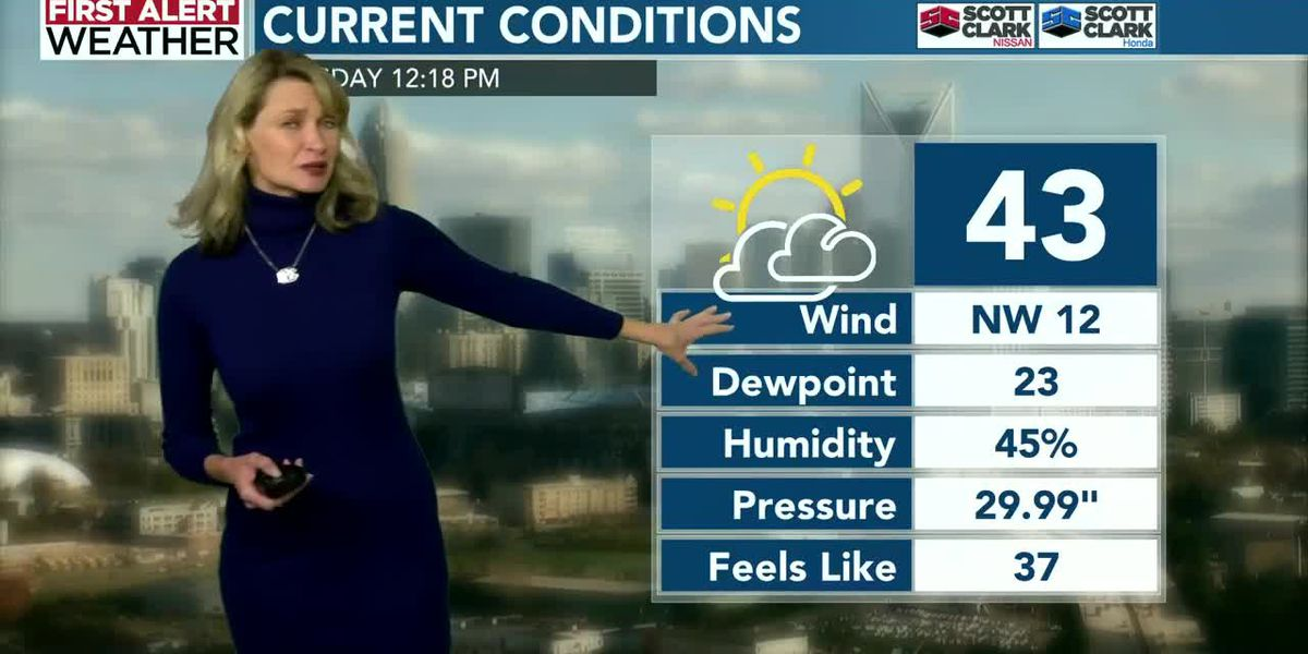 Leigh Brock's Tuesday morning forecast