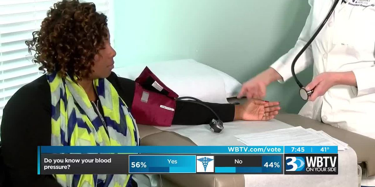 Are you at risk for high blood pressure? Why you need to find out.