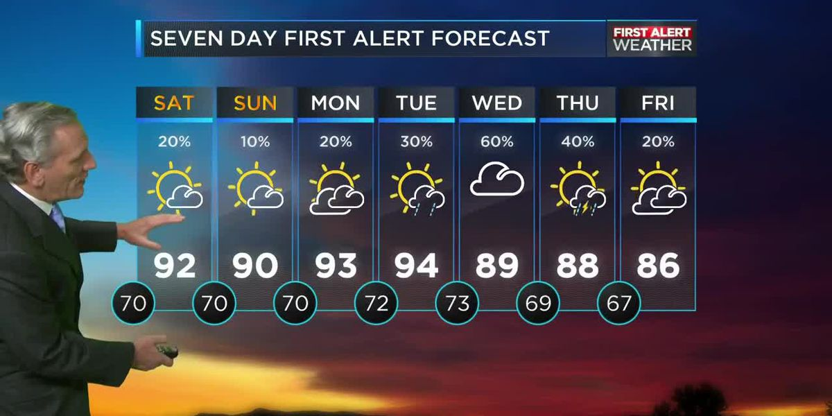 Relentless heat continues this weekend